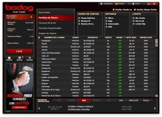Bodog / Bovada / Ignition brands are back to Worldpokerdeals.com