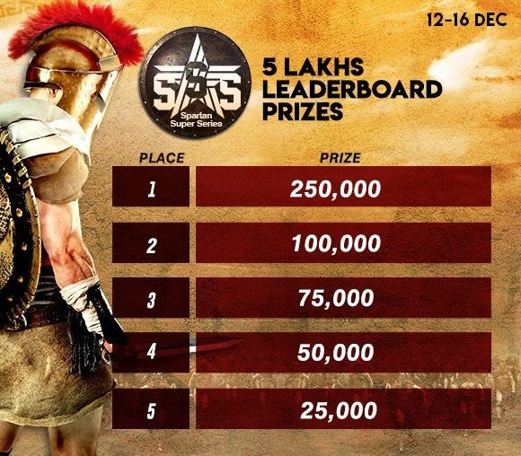 Spartan Super Series and more Indian poker promotions in December 2018