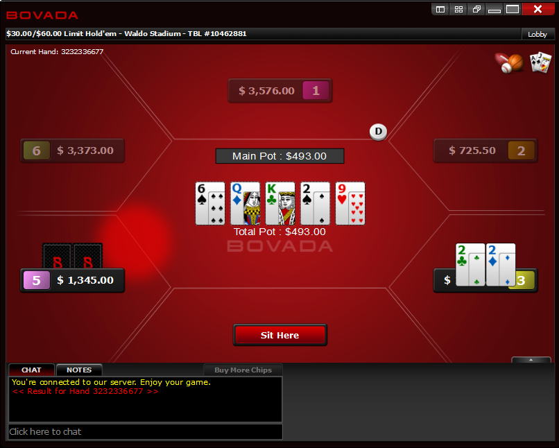 Why more than 255,743 poker players have joined CardsChat