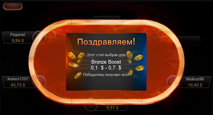 Hot Tables partypoker bronze boost prize