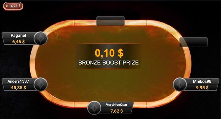 partypoker Hot Tables prize