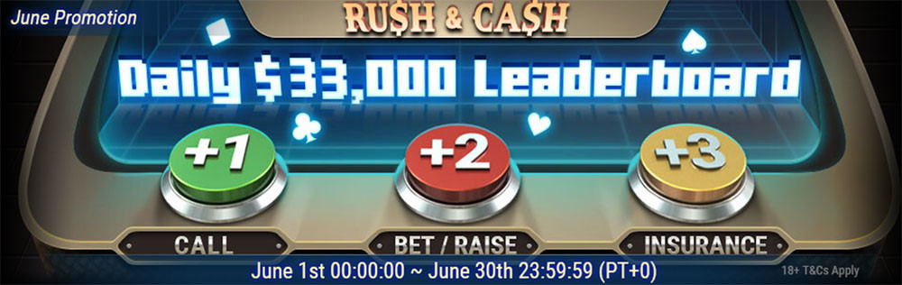 Rush&Cash Daily Leaderboard