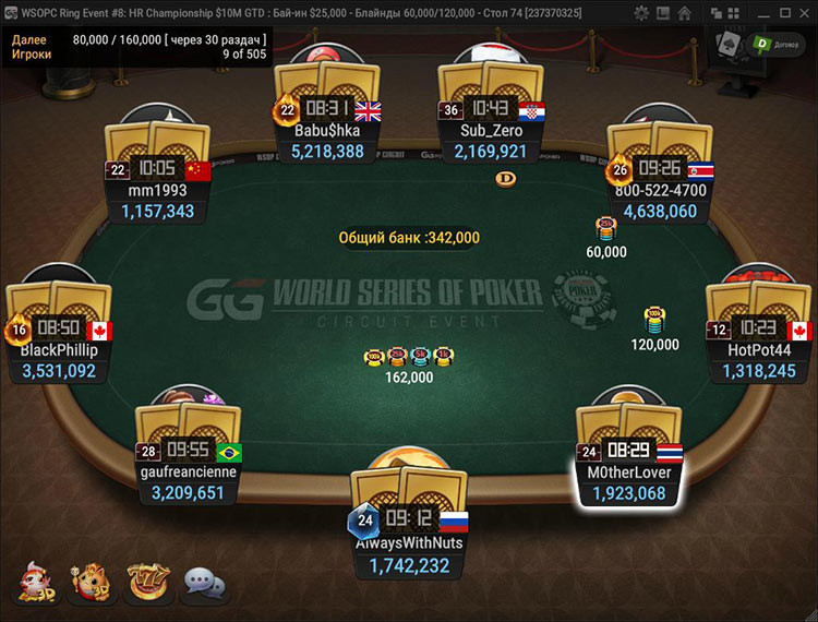 WSOPC Ring Event Final Table