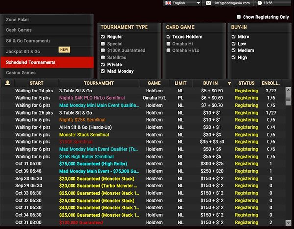 bodog88 tournaments
