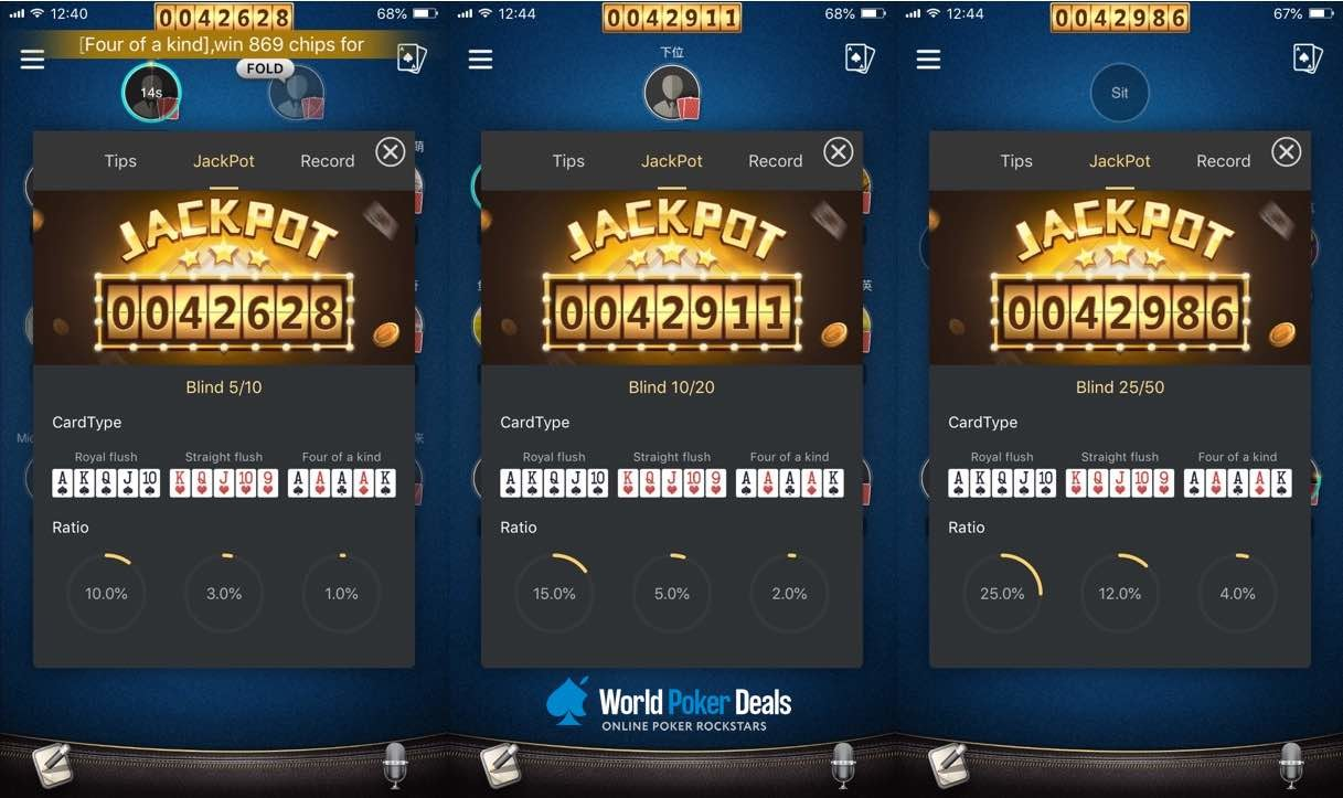 Pokerlords launches Jackpot tables. Details and information